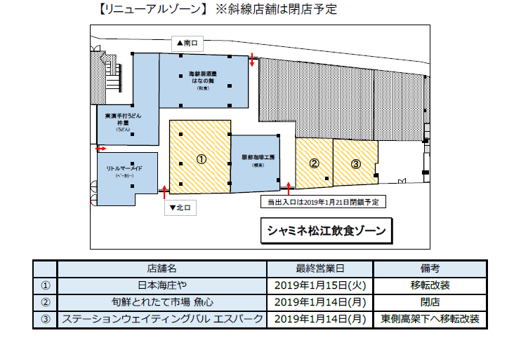 ①【リニューアルゾーン】